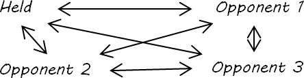 Figuren-Konstellation: Ein sinnvolles Geflecht von Haupt- und Nebenfiguren, ihrer Motivationen, Beziehungen, Rollen etc. erschaffen