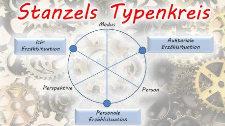 Das typologische Modell der Erzählsituationen von Franz Karl Stanzel